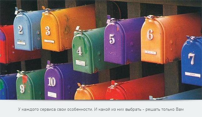 Сервисы для рассылки писем