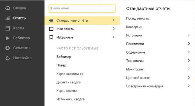 Яндекс Метрика - отчеты