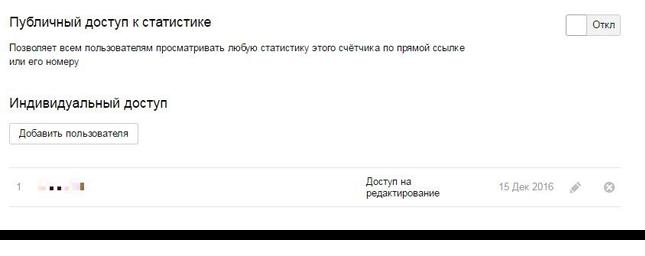 настройки Яндекс Метрики