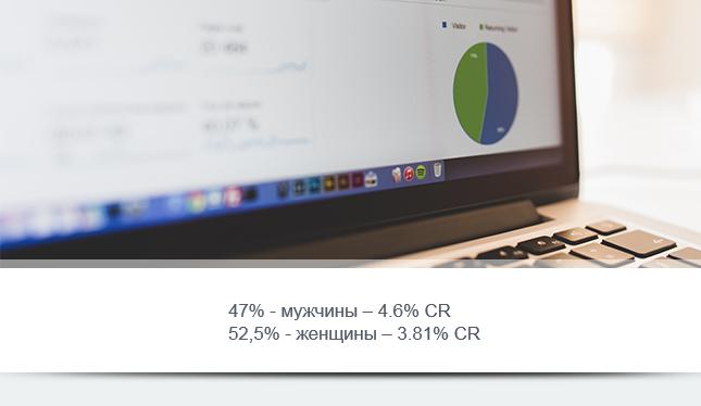 отчеты системы аналитики