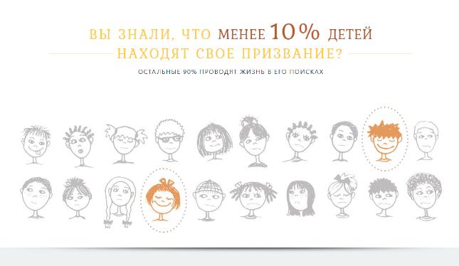 Менее 10% детей находят свое призвание