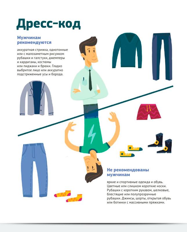 Мужской дресс-код
