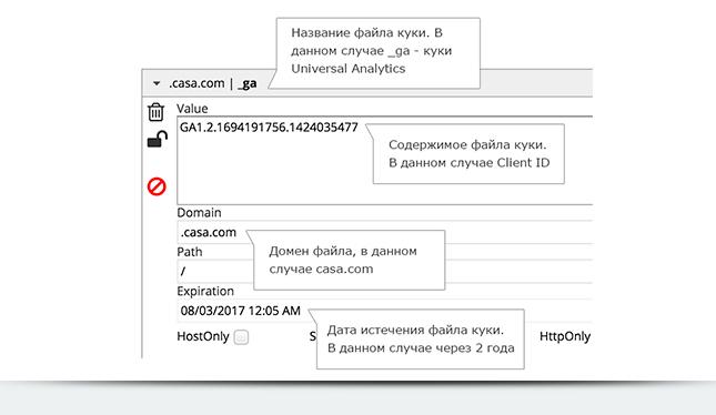 Чем полезны куки для веб-аналитики?